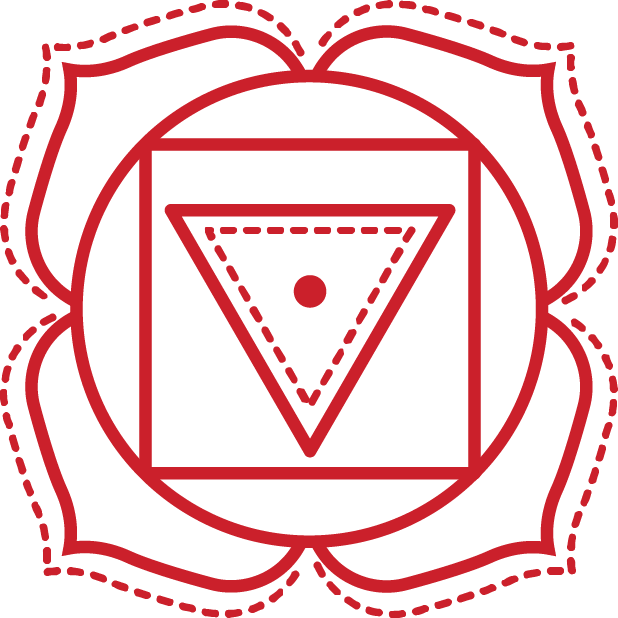 root chakra symbol meaning