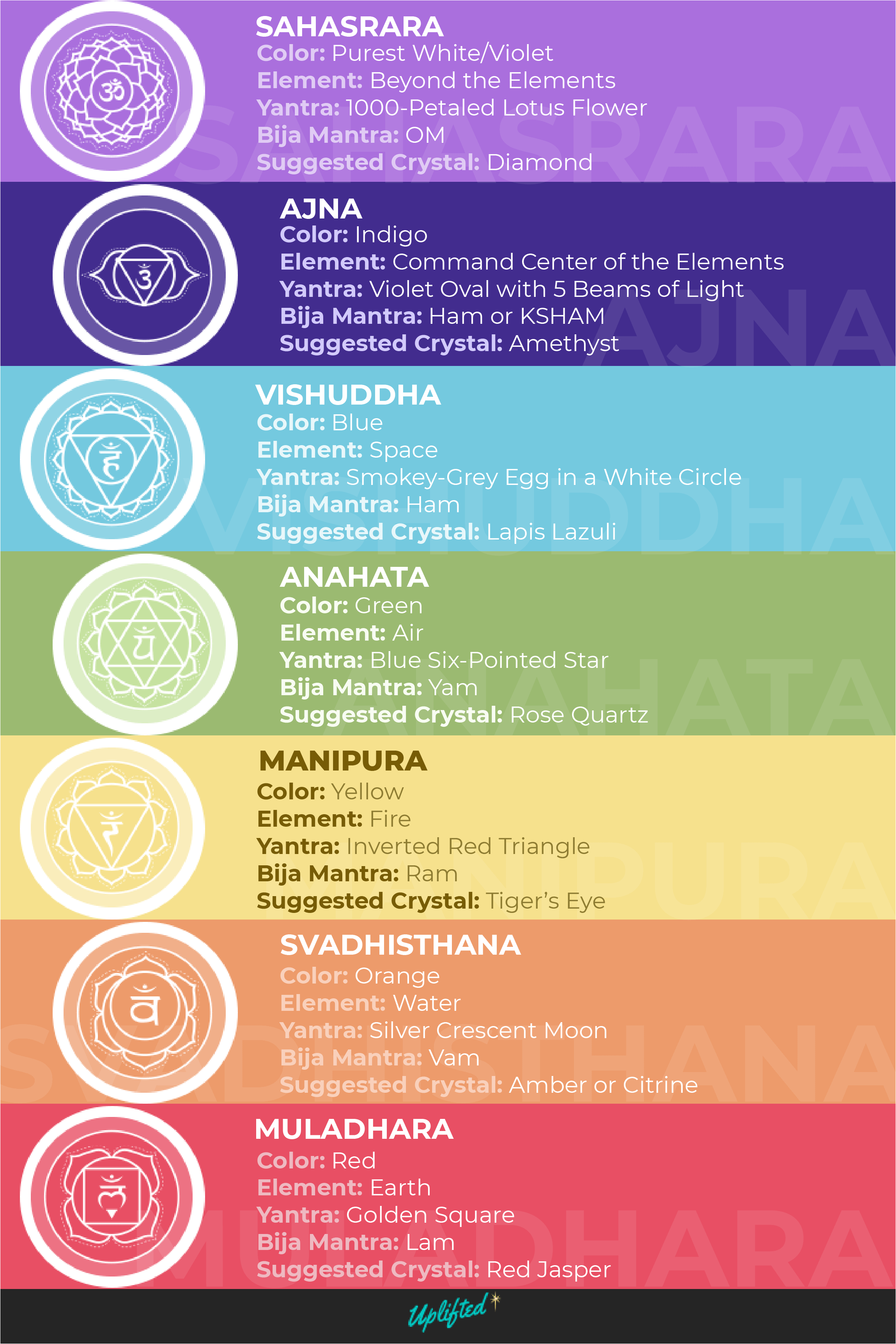 chakra colors and meanings